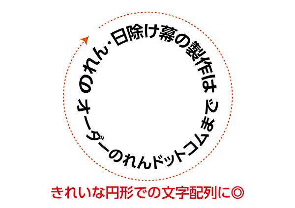 文字の円形配置