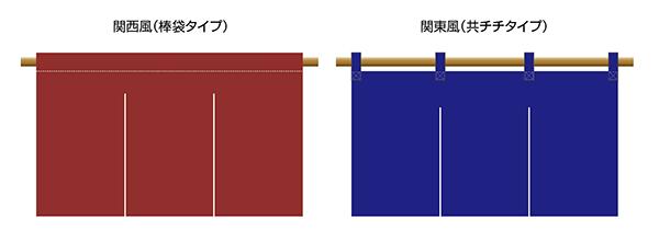 のれん棒を通す所の形状 2種類