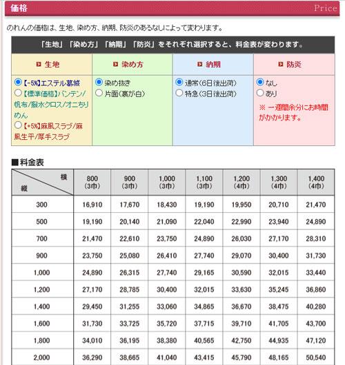 のれん価格表